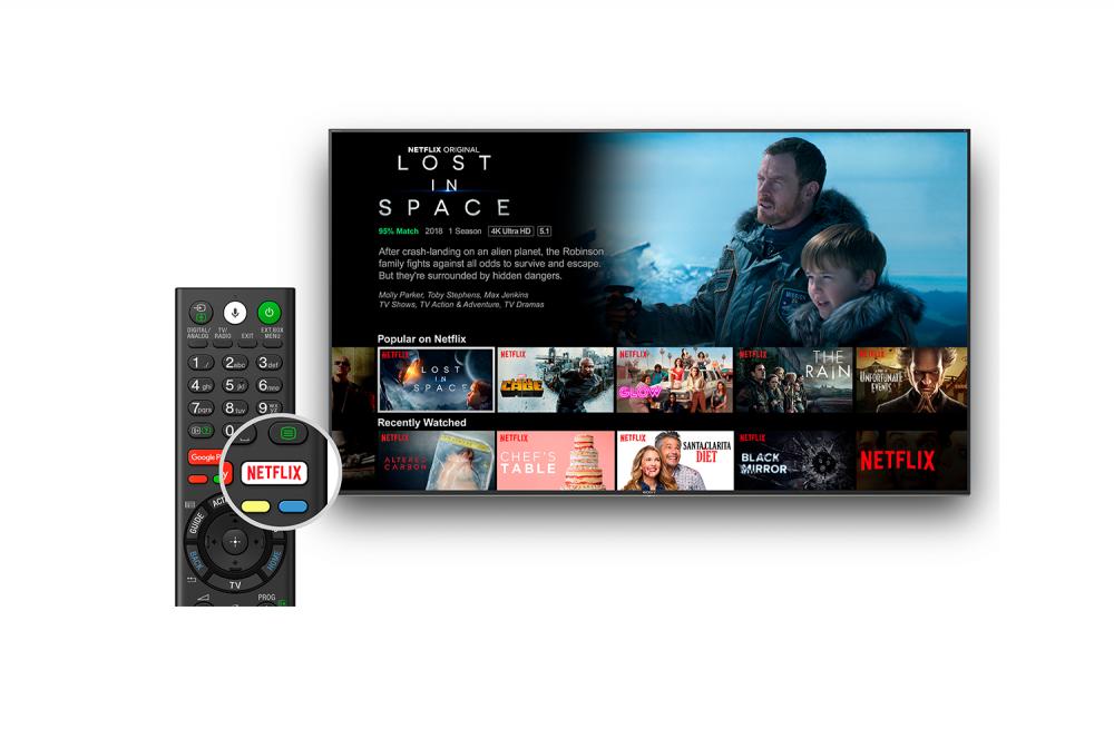 تلویزیون 4K اسمارت سونی سری X8000G