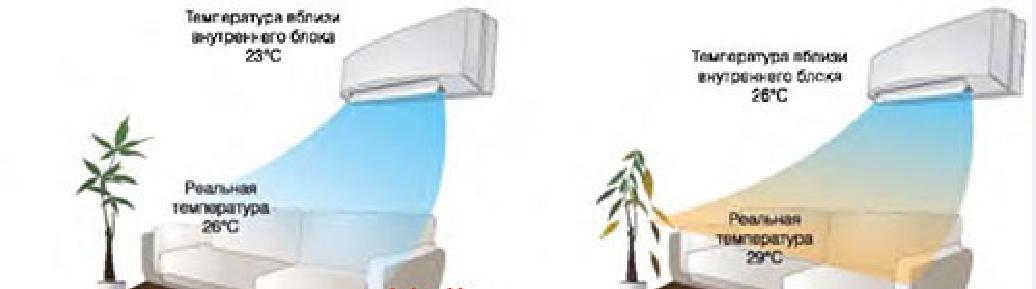 کولر گازی سرمایشی و گرمایشی گری GREE Air Conditioner GWH9MD-K1NTA5E 9000 BTU